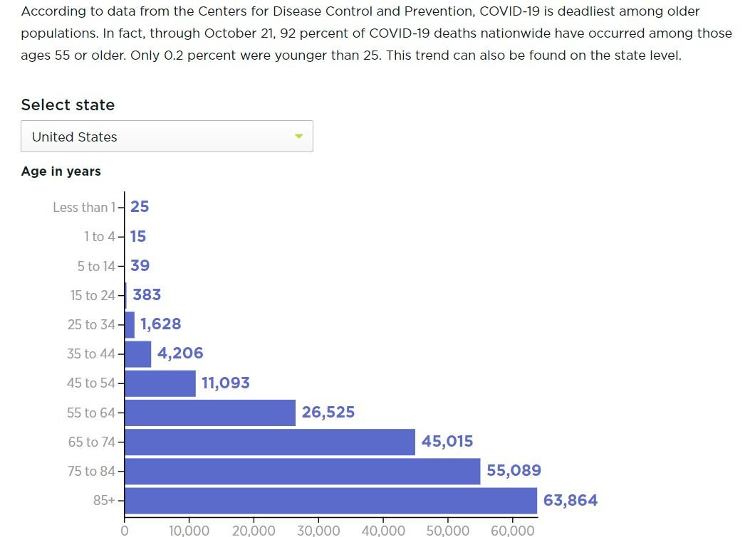 Covid death by age.jpg