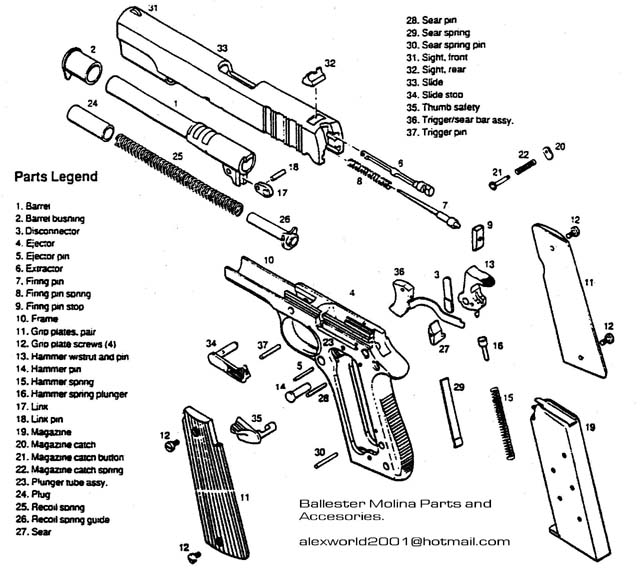 Ballester Molina parts diagram. | Gun and Game - The Friendliest ...